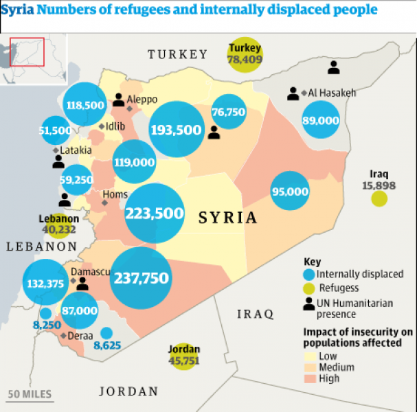 Numbers of Syrian refugees and internally displaced people ©http://www.imap-migration.org
